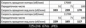 Нажмите на изображение для увеличения.  Название:Матрица передаточных чисел.jpg Просмотров:9 Размер:67.3 Кб ID:21064