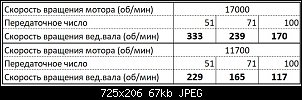 Нажмите на изображение для увеличения.  Название:Матрица передаточных чисел.jpg Просмотров:10 Размер:67.3 Кб ID:21064